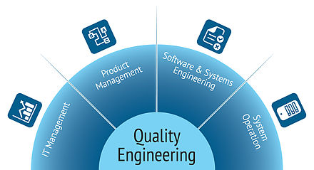 440px-Quality_Engineering